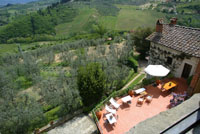 Torre di Rosano - holiday villas in Rosano