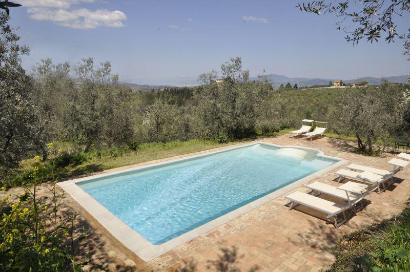 Villa Fontesanta 20